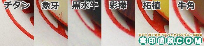 チタン印鑑と他素材との捺印性の比較