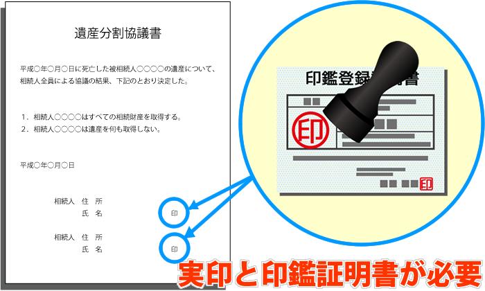 遺産相続の遺産分割協議書には実印と印鑑証明書が必要